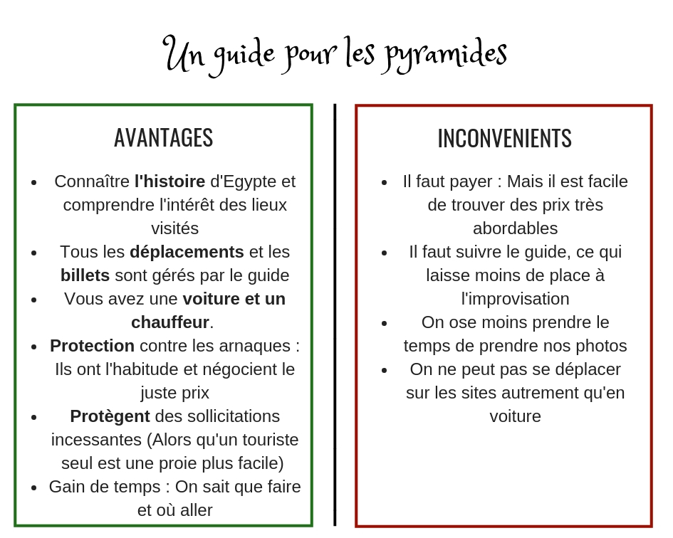 Guide-pyramides