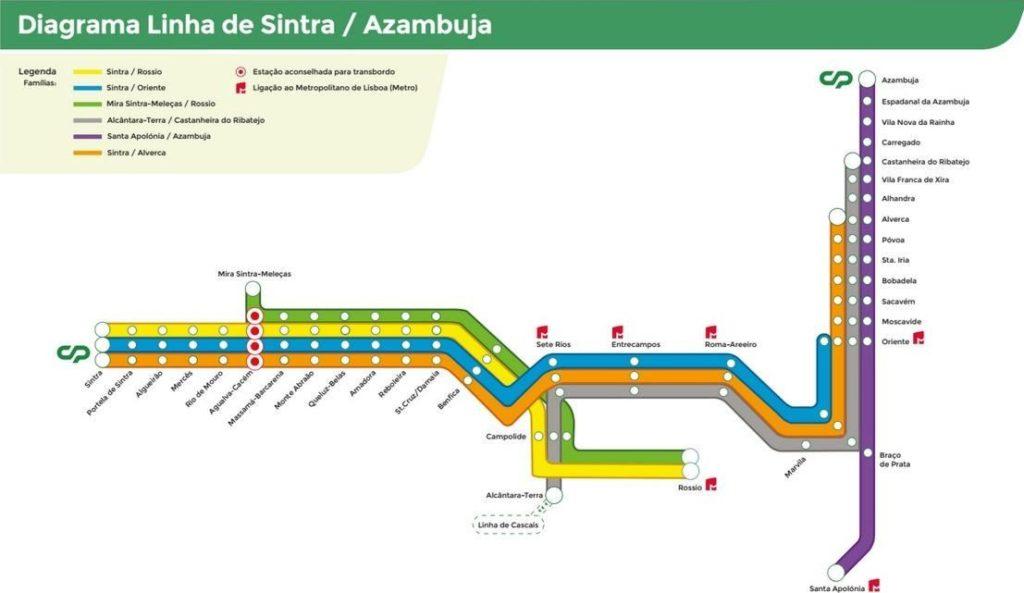 train-linha-de-sintra-001-1107x0641