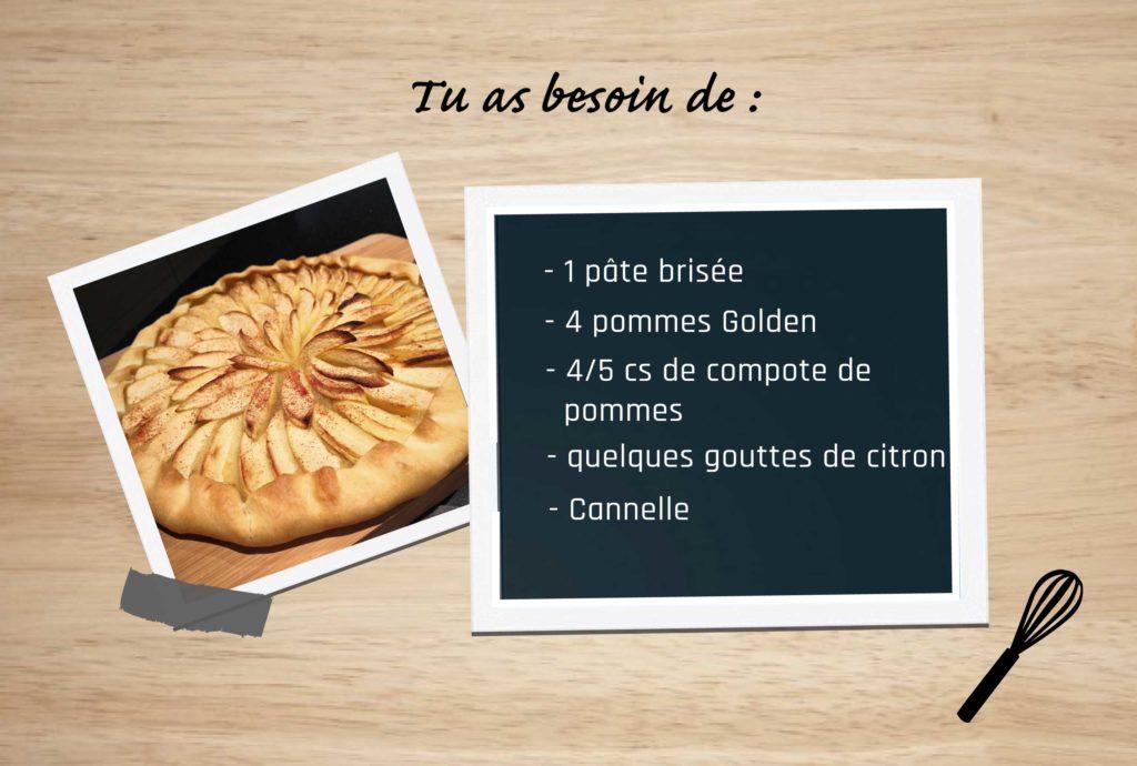 recettes-tarte-aux-pommes-ingrédients